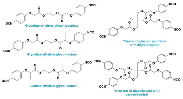 Figure 1. Selected examples of novel degradable aromatic isocyanates
